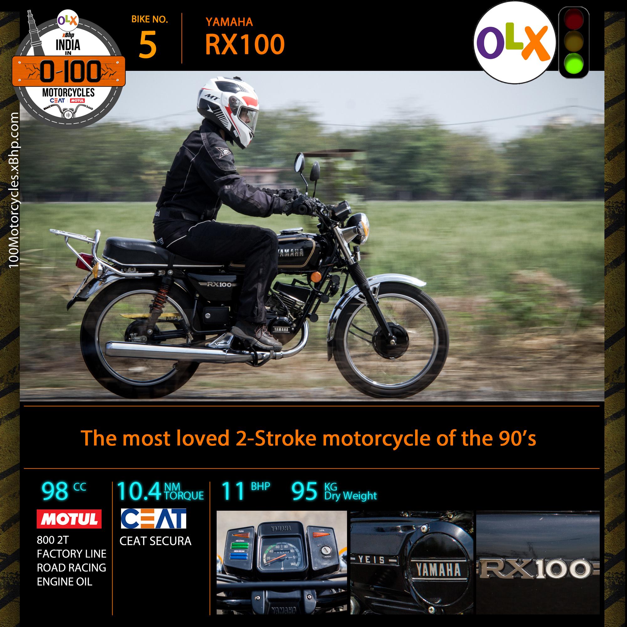 RX100 Bike Specs
