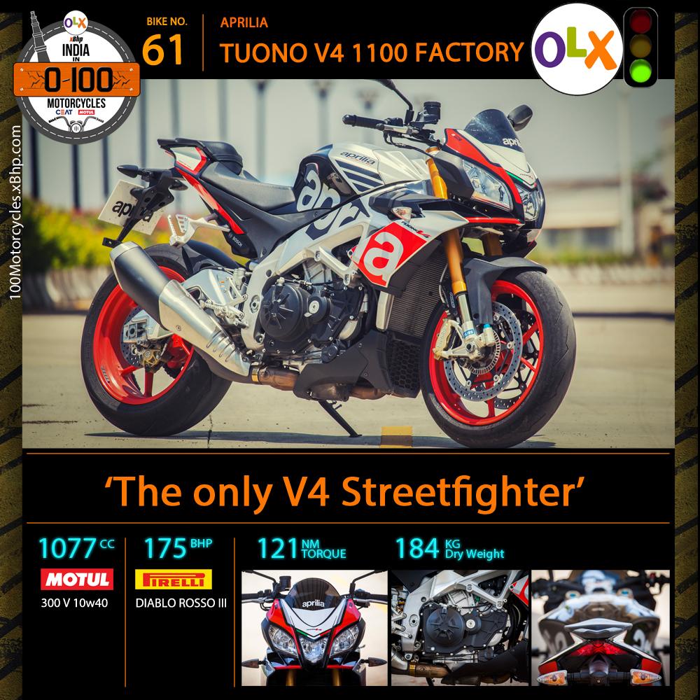 Aprilia Tuono V4 1100 Factory (5)