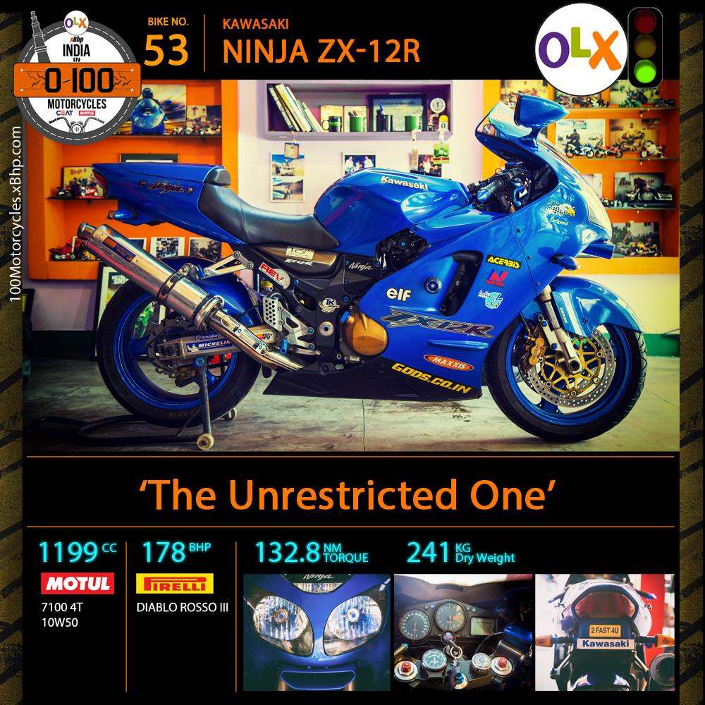 Kawasaki Ninja ZX-12R (2)